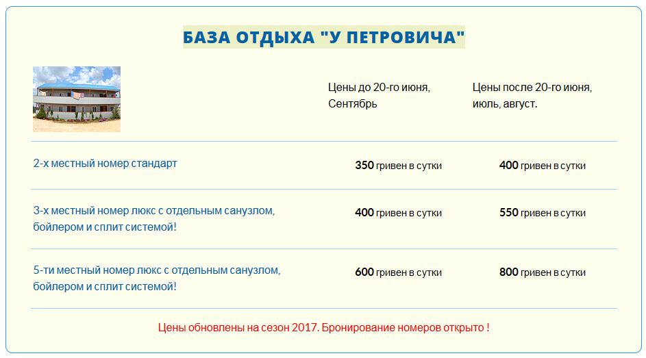 ОБНОВЛЕНИЕ ЦЕН 2017. БАЗА ОТДЫХА у ПУТРОВИЧА