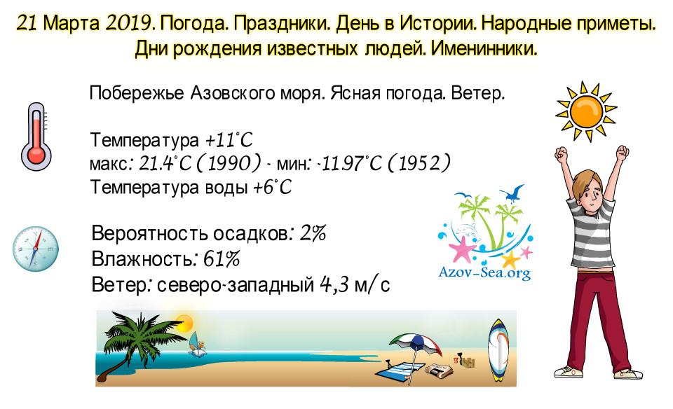Степановка Первая. Азовское море. Погода и температура воды.