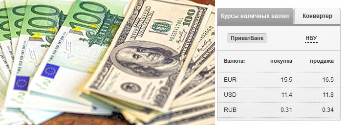 Рост курса доллара. Сезон 2014.