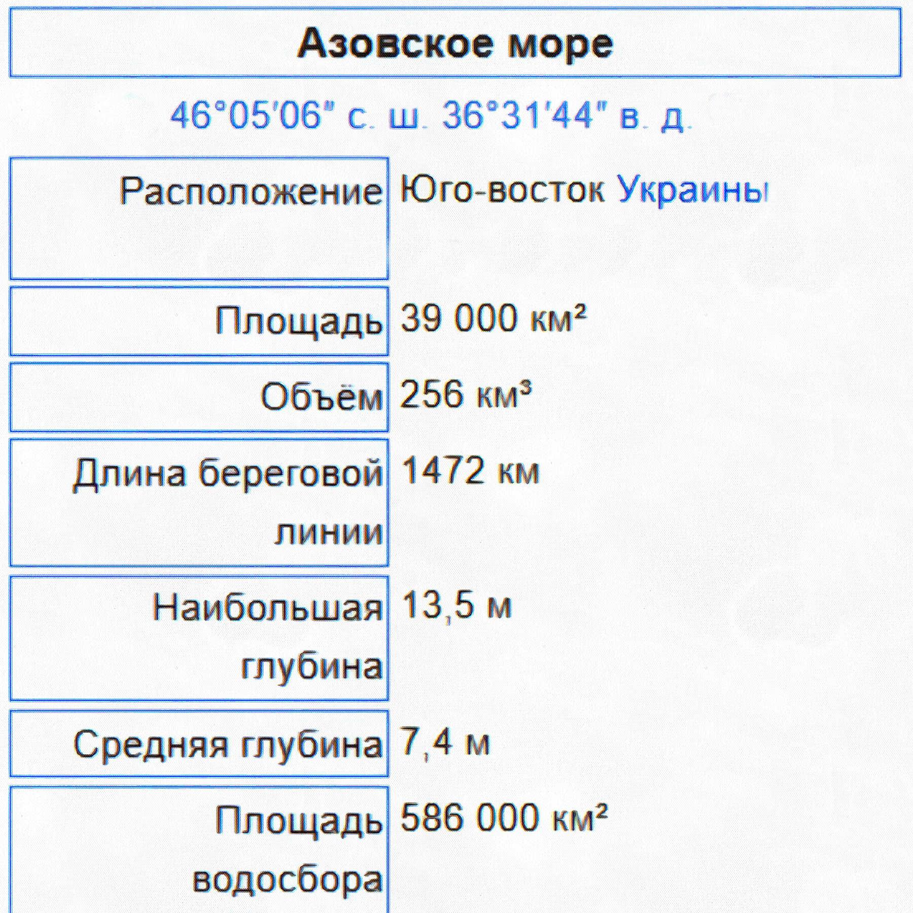 Азовское море. Основная статистика.