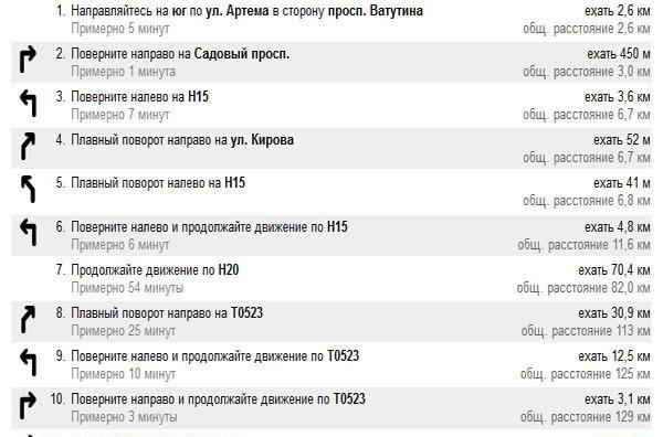 Маршрут из Донецка в Степановку Первую
