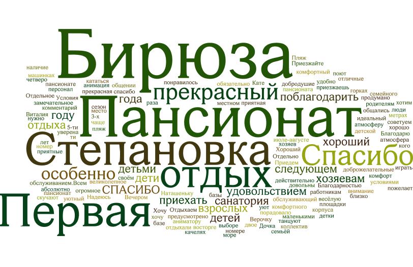 Пансионат Бирюза - Отзывы Клиентов - Степановка Первая